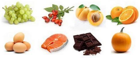 Таблица гликемического индекса продуктов для диабетиков