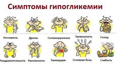 гипогликемия признаки