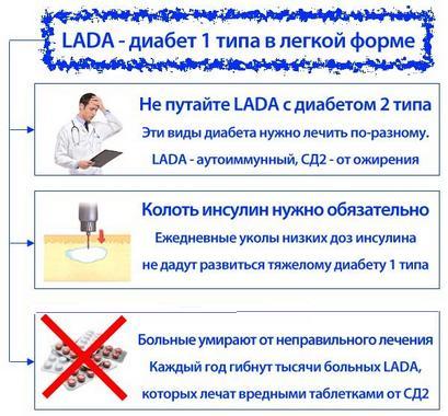 латентный тип диабета