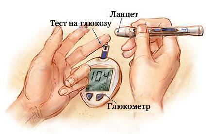 клинические стандарты лечения диабета