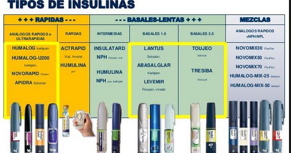 Инсулин короткого действия замечательное сообщение