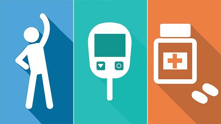 Сахарный диабет 1 и 2 типа отличия