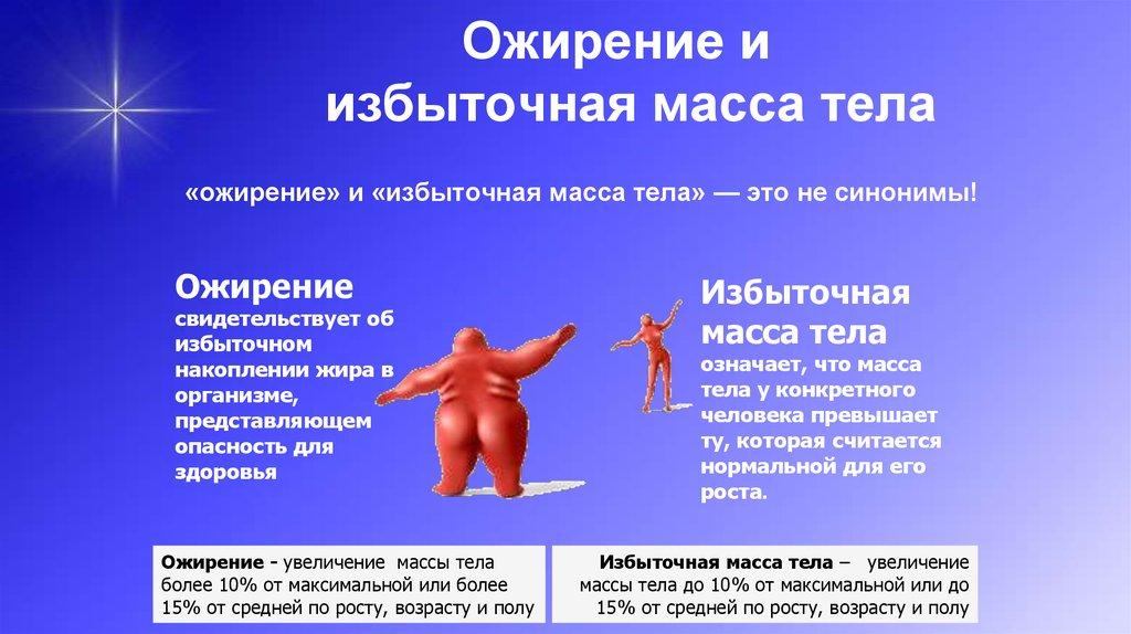 Ожирение степени у женщин